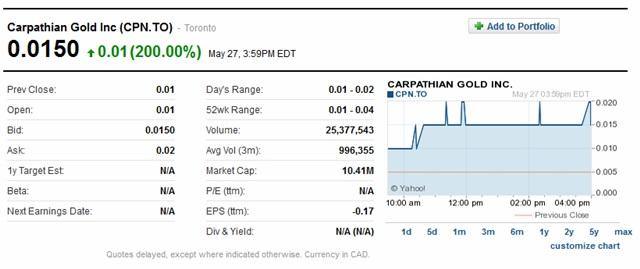 carpathian gold grafic