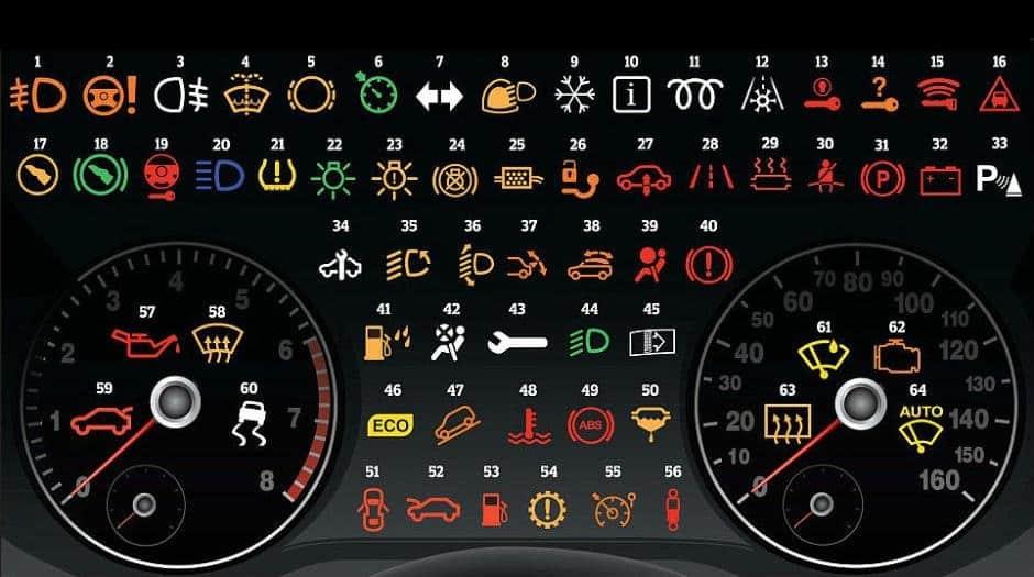 Subaru Dash Lights Meaning >> Martorii de bord - Care sunt cele mai importante semne din tabloul de bord al maşinii | Ziarul ...